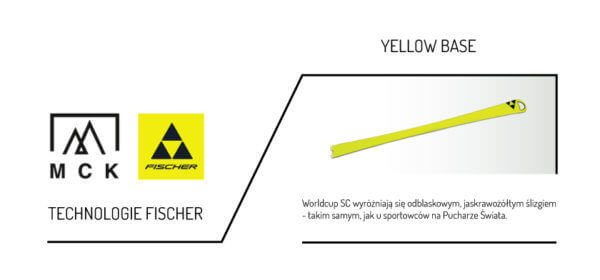 fischer-YELLOW-bases-technologia