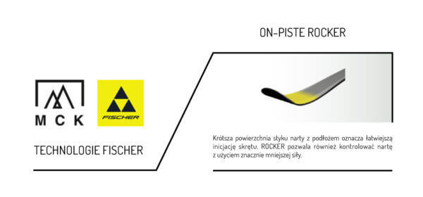 fischer on Piste rocker