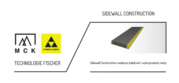 fischer-technologie-sidewall-construction