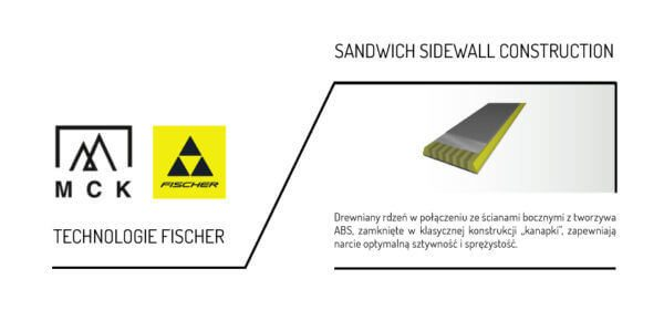 fischer-sandwich-sidewall-construction-technologia